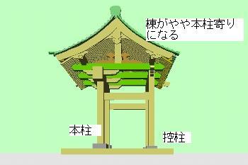 Kbutsugyoji11